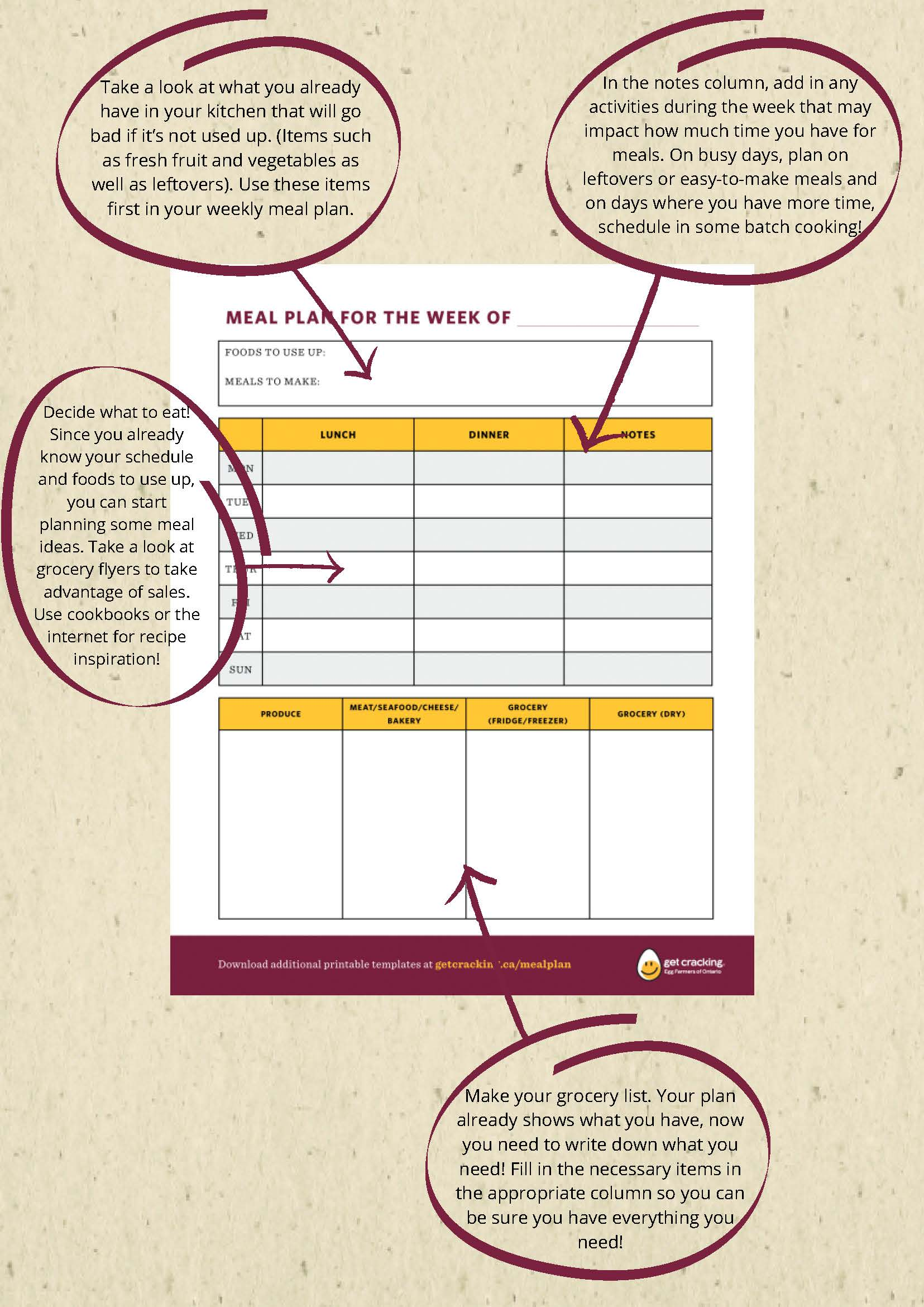 Meal Planning Instructions